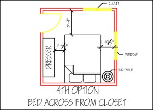 4th alternate option for small, shared bedroom