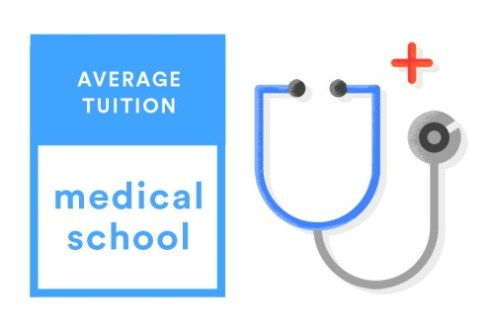 how much does medical school cost