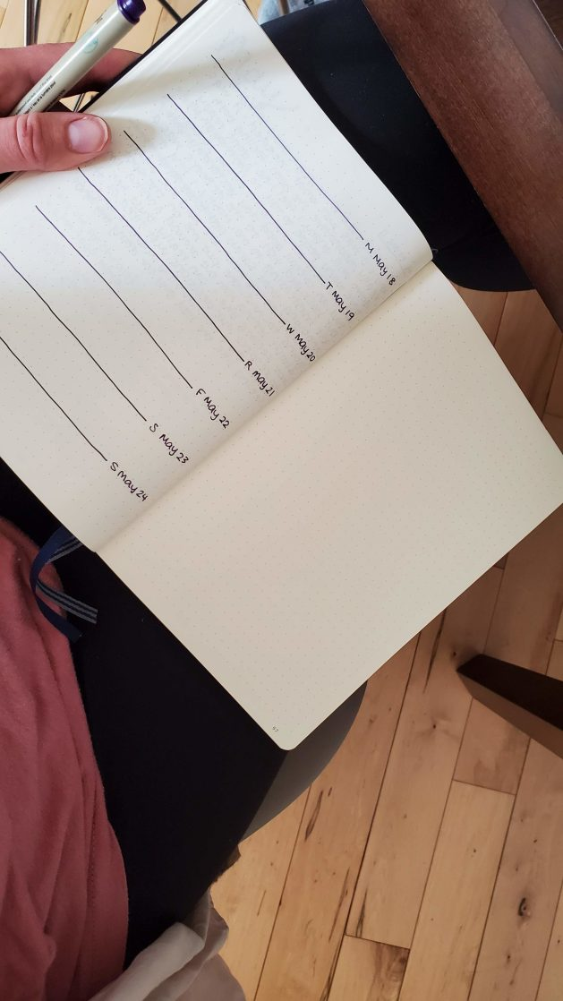 Bullet Journal Layout Setup
