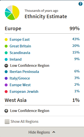 example of Ancestry DNA expanded ethnicity estimate