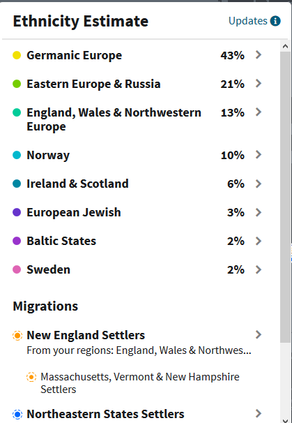Mercedes Brons Ancestry DNA results