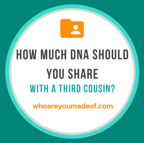 How much DNA should you share with a third cousin_