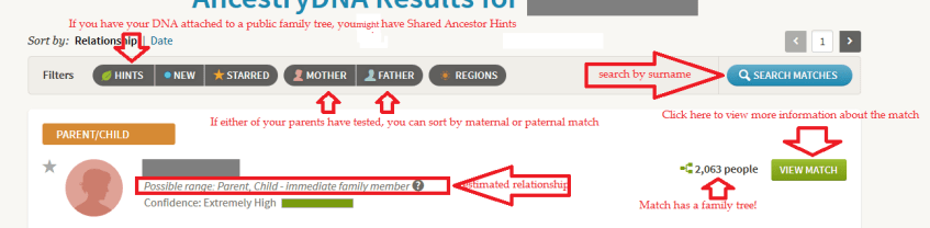 Anatomy of the Ancestry DNA match list