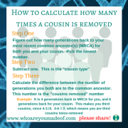 What is a First-Cousin Once-Removed?