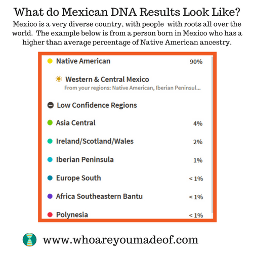 What do Mexican DNA Results Look Like_