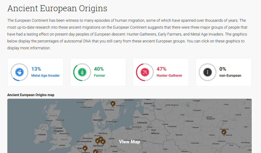 example of ancient origins results for someone with 100% European ancestry