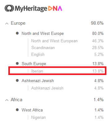 What does Spanish look like on My Heritage DNA