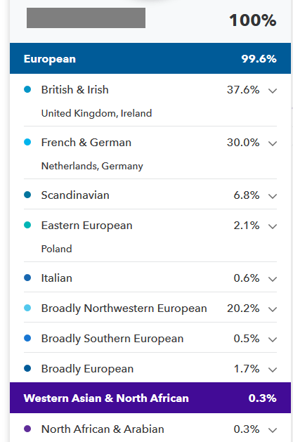 how 23andme helps you learn about your ancestry