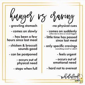 Hunger vs. Craving - Ways to tell the difference!