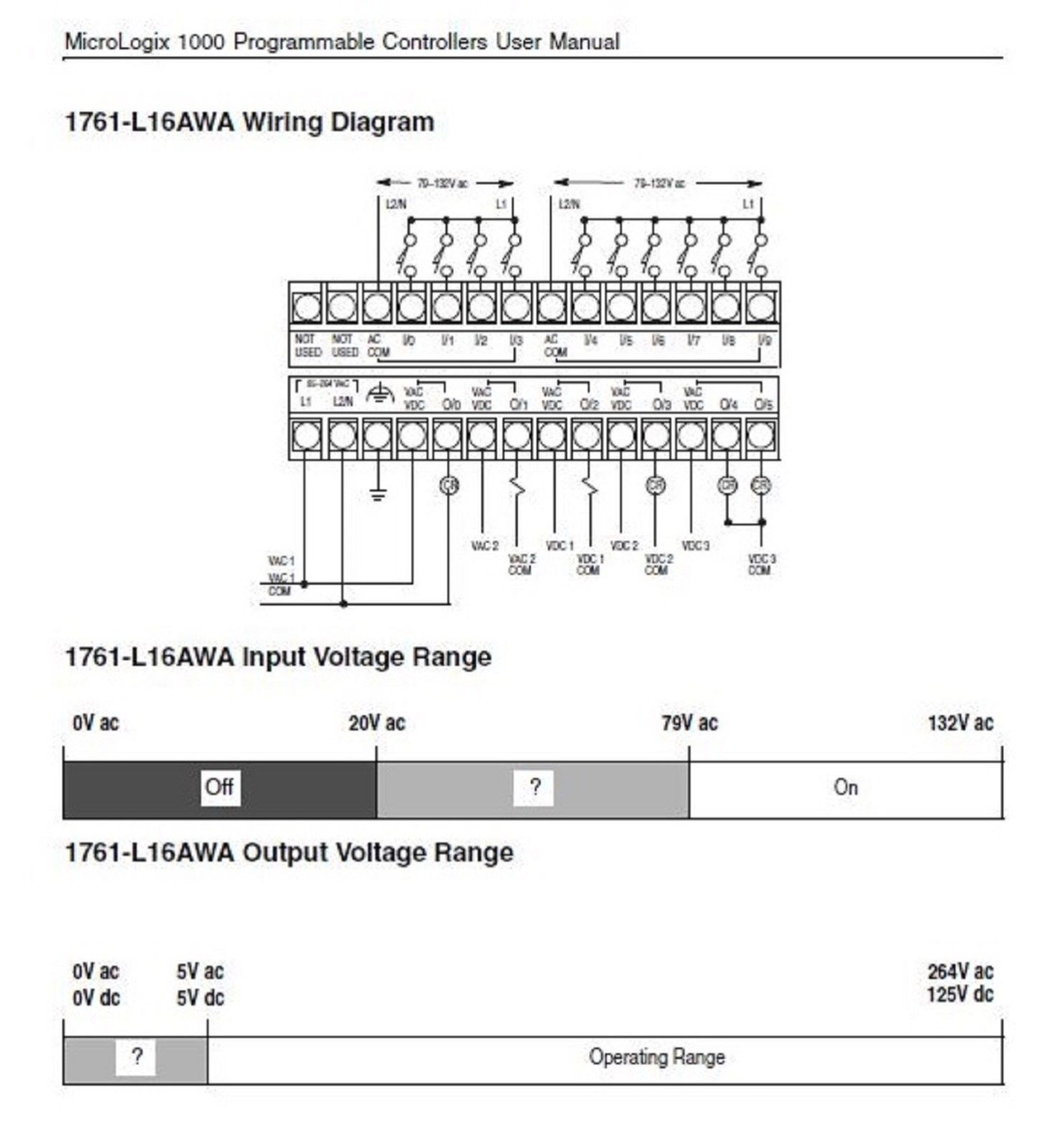 Cbl Pm02 Wiring Diagram Sample