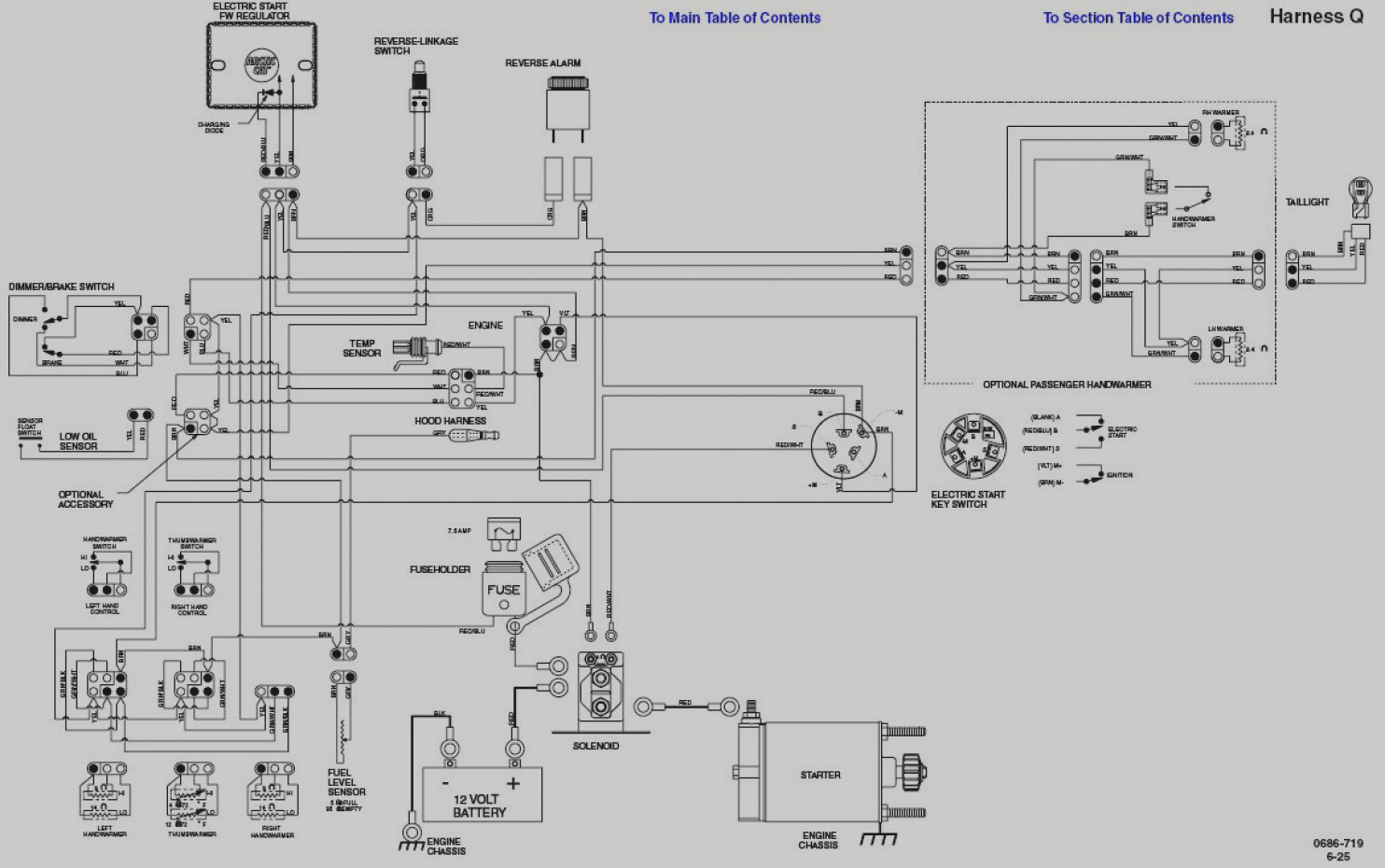 Polaris Rzr 800 Wiring Diagram Gallery