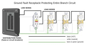 220 Breaker Box Wiring Diagram Collection