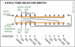 3 Position Selector Switch Wiring Diagram Sample