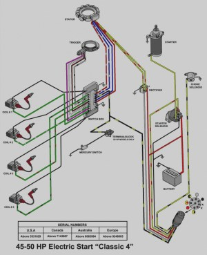 50 Hp Mercury Outboard Wiring Diagram Collection