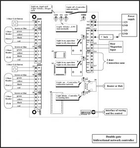 Access Control Card Reader Wiring Diagram Collection