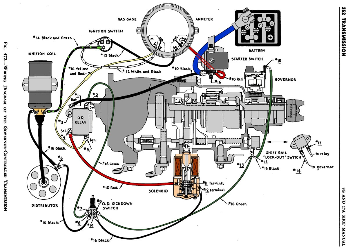 Daewoo Transmission Diagram