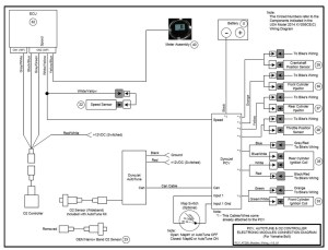 Can Am Commander Wiring Diagram Gallery