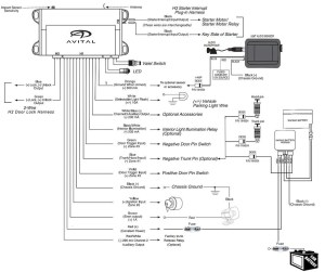 Car Alarm Wiring Diagram Download