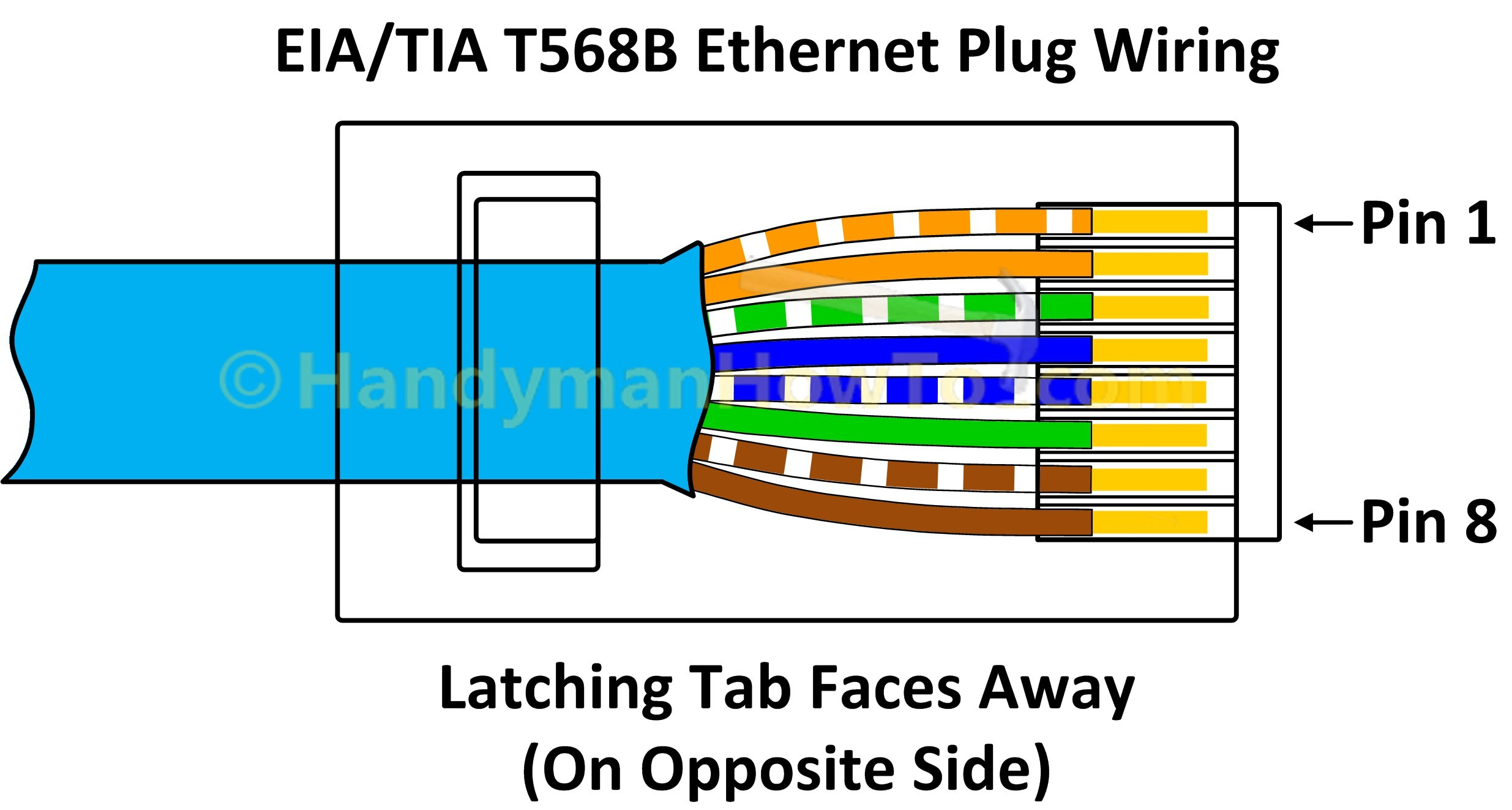 Cat 5 Wiring Diagram Pdf Download