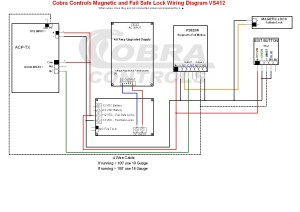 Door Access Control System Wiring Diagram Pdf Sample
