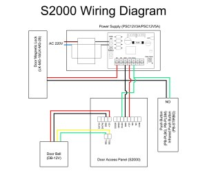 Door Access Control System Wiring Diagram Pdf Sample