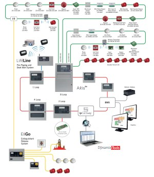 Fire Alarm Wiring Diagram Addressable Gallery