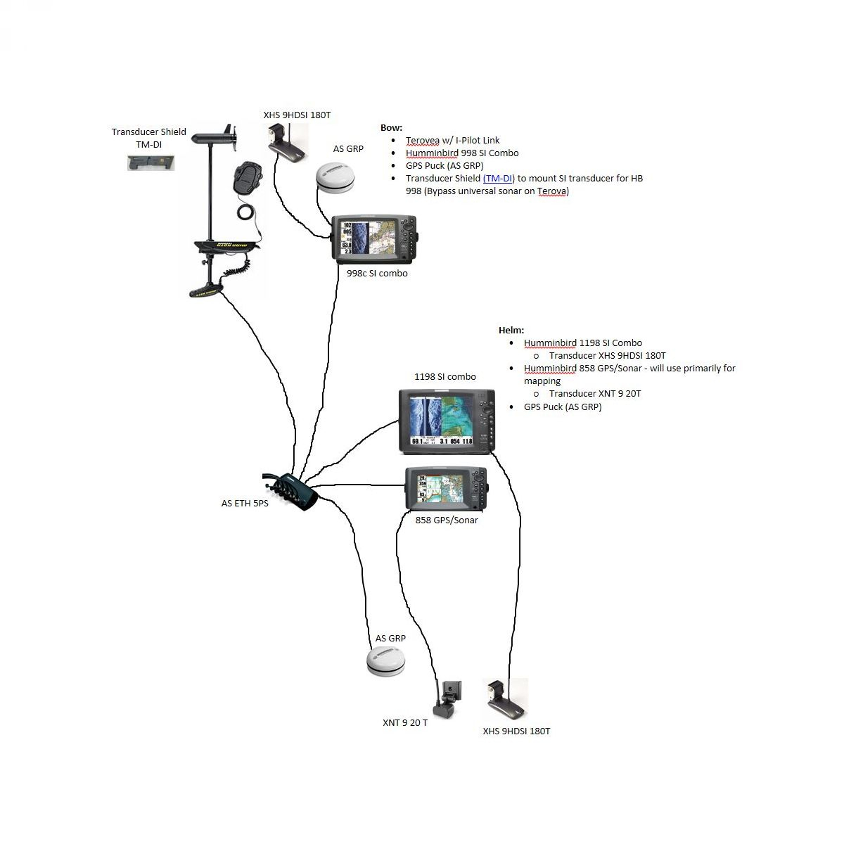 T1 Connectivity Diagram