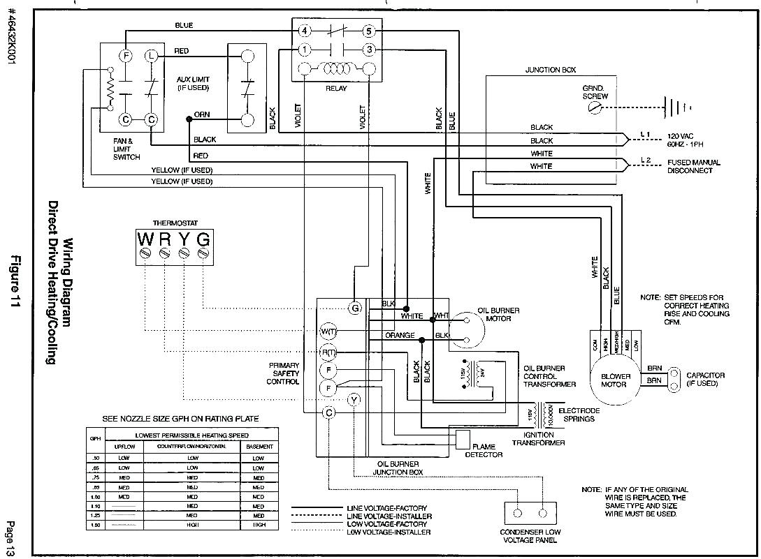 Furnace Schematic Simple