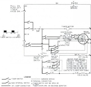 Ge Dryer Timer Wiring Diagram Sample