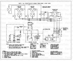 Generac Gp7500e Wiring Diagram Download