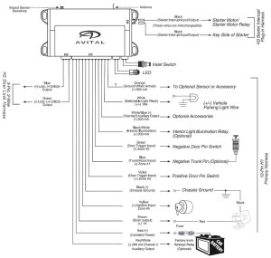 Generac Remote Start Wiring Diagram Sample