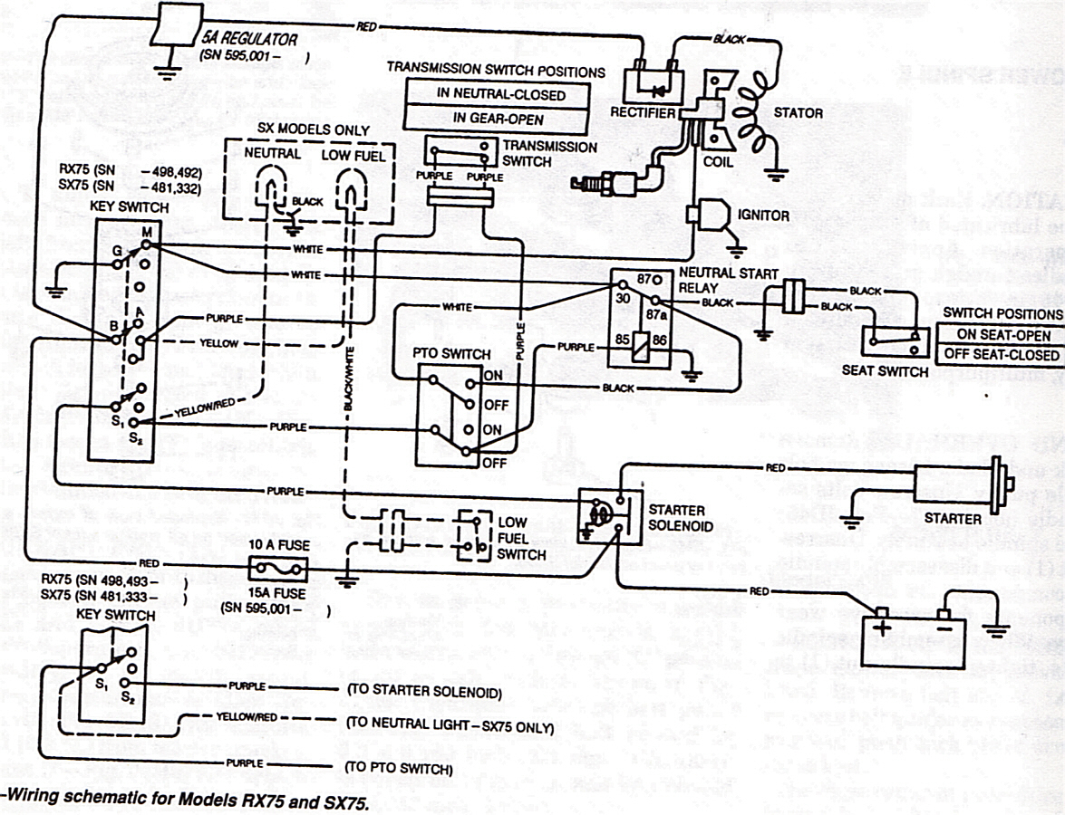 John Deere Lt155 Wiring Harness - Wiring Diagrams Owner on