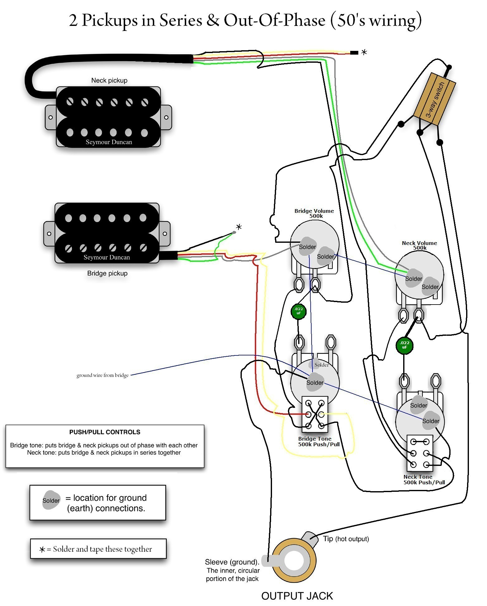 Ultrasonic Guitar Pickup Wiring Diagram