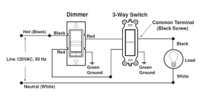 Leviton Three Way Dimmer Switch Wiring Diagram Gallery