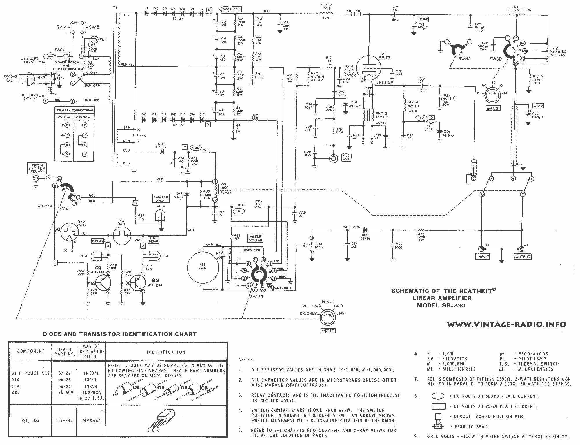 Whole Home Dvr Wiring Diagram