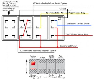 Painless Wiring Switch Panel Diagram Gallery