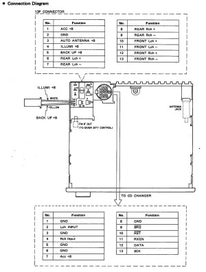 Pioneer Avh P2300dvd Wiring Harness Diagram Gallery