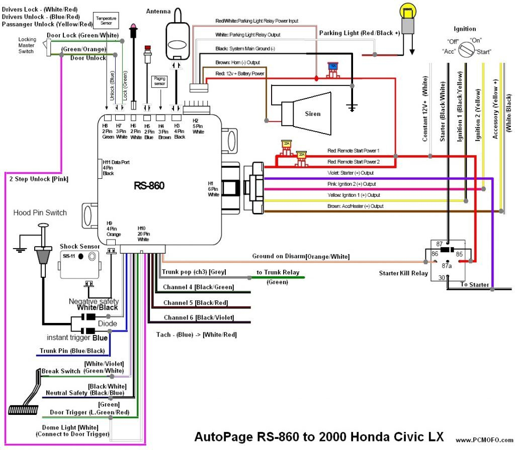 Car Security Wiring Diagram - Wiring Diagram Schematics on security alarm battery, alarm system wiring diagram, security light wiring diagram, security alarm clock, fire alarm wiring diagram, smoke alarm wiring diagram, home alarm wiring diagram, security alarm circuit, security alarm installation, security alarm parts, security alarm switch, security alarm speaker, security alarm service, security cable wiring diagram, security alarm system, home security system wiring diagram, security alarm wire, security alarm horn, security alarm cable, security alarm lights,