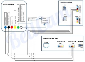 Security Camera Wiring Diagram Collection