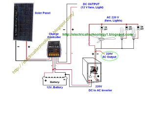 Solar Panels Wiring Diagram Installation Download