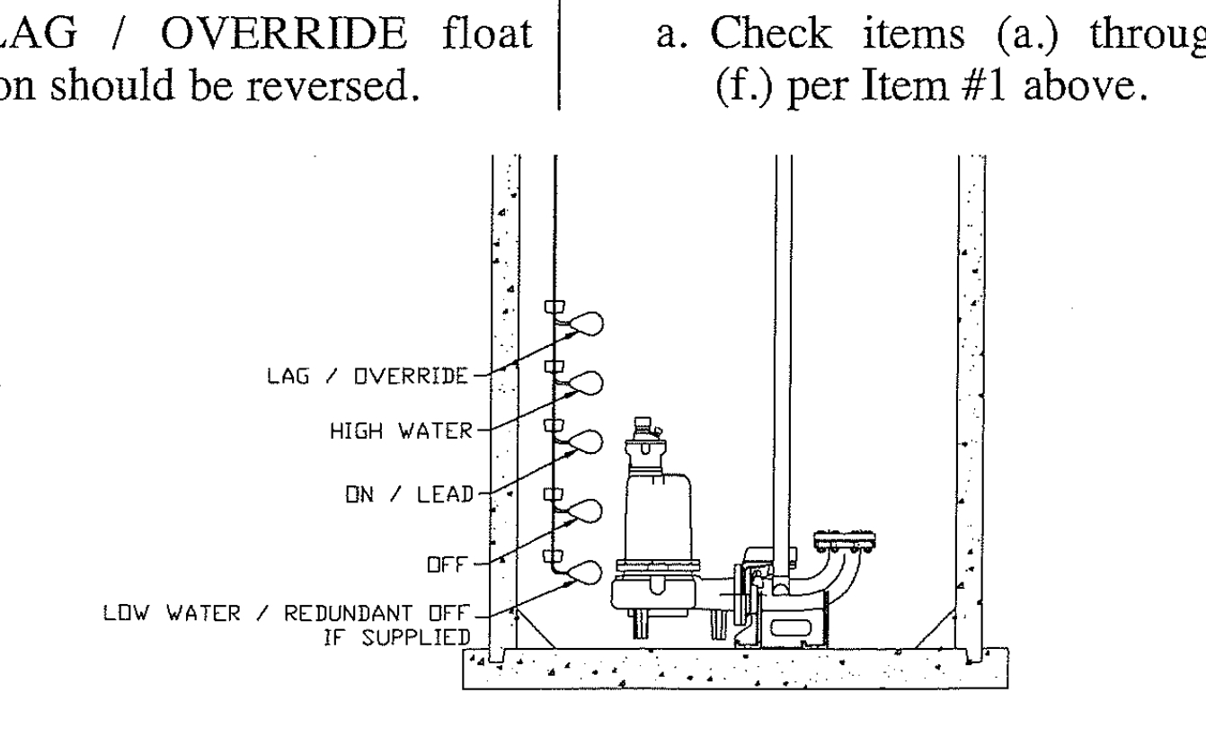 Septic System Plumbing Diagram