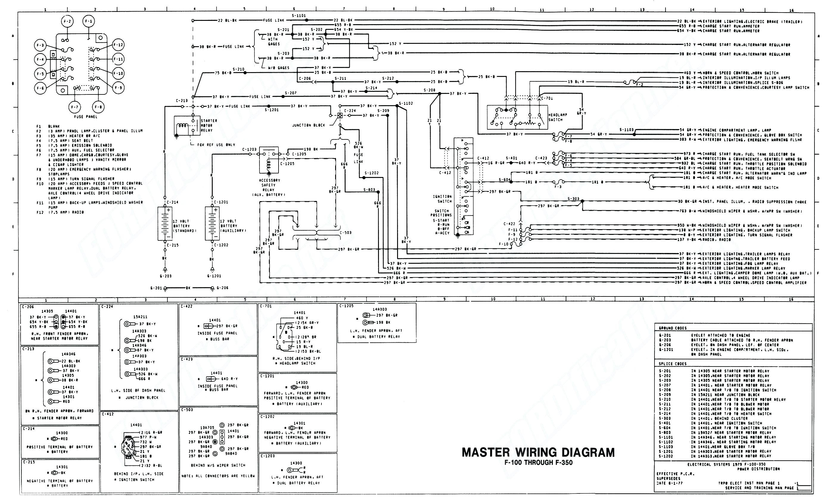 Miata Wiring Harness Diagram