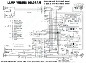 Tail Light Wiring Diagram ford F150 Gallery