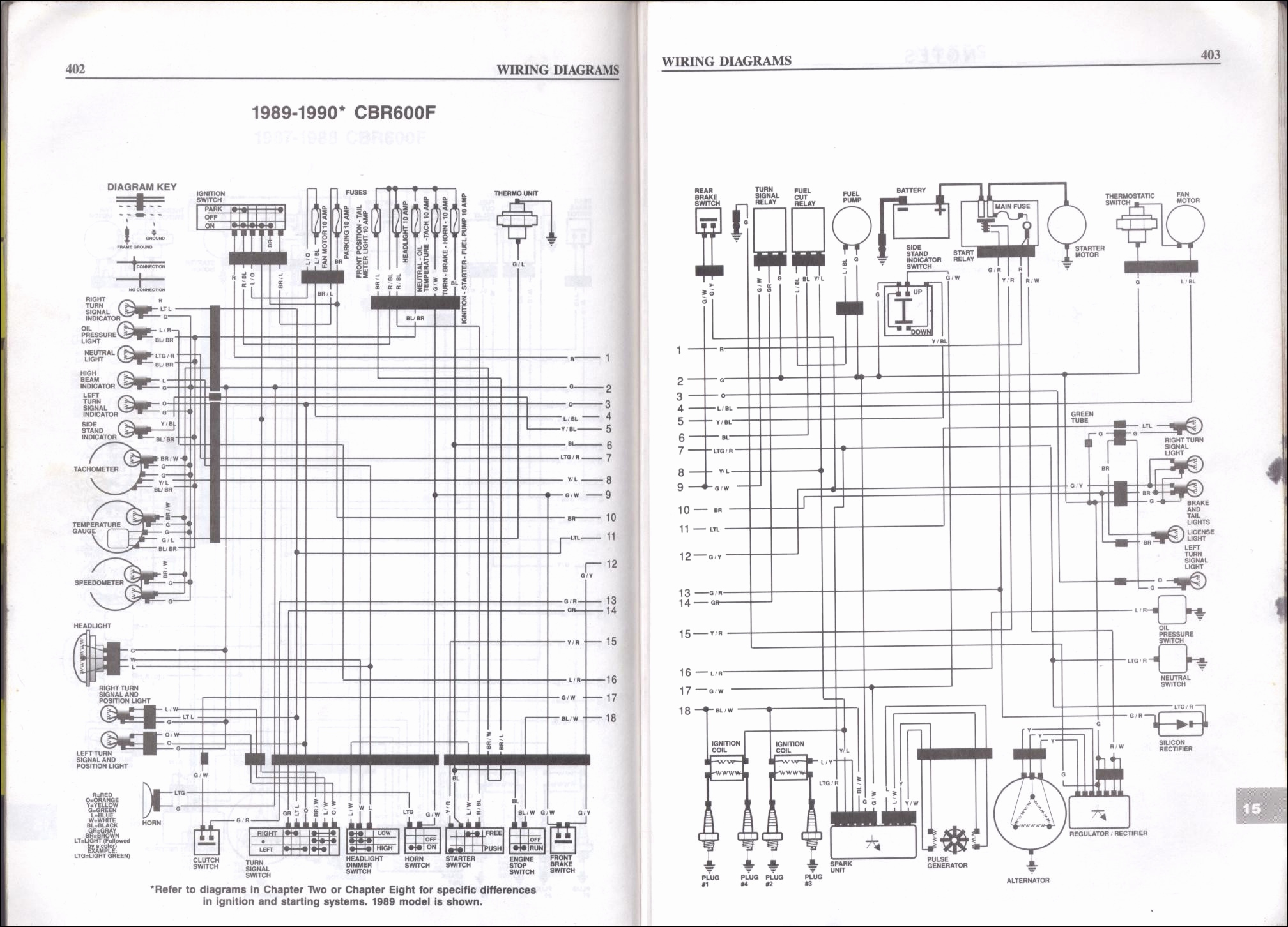 Wiring Diagram Program Gallery