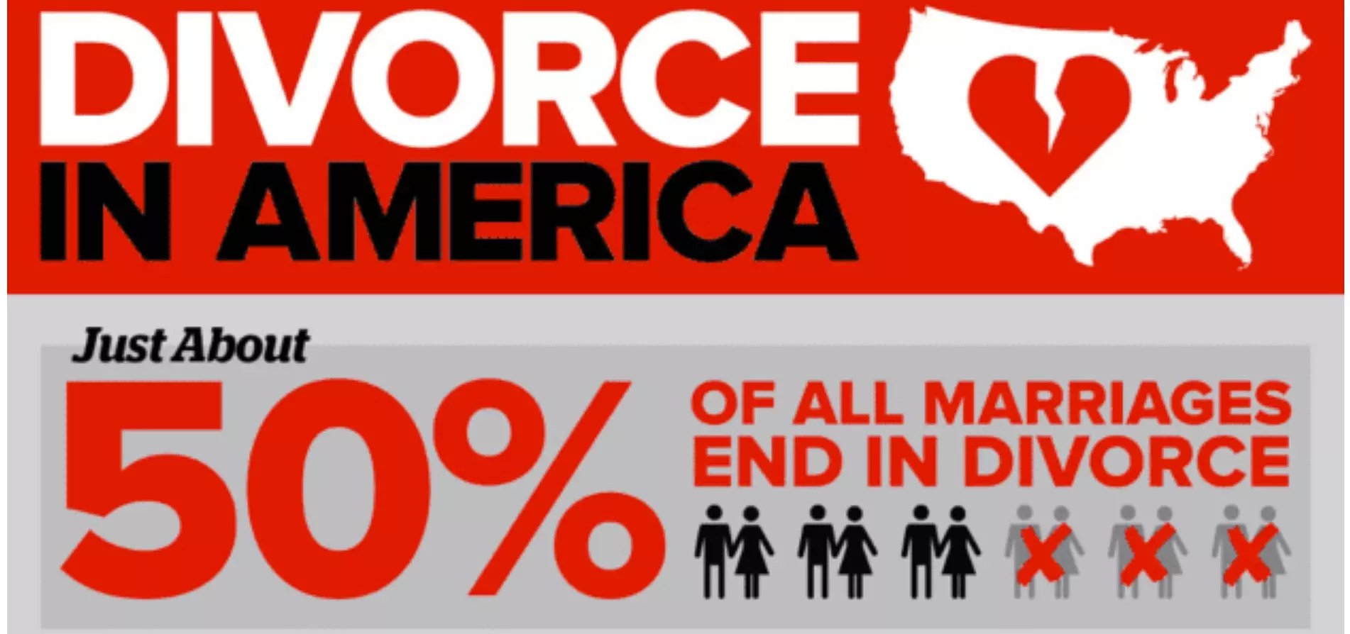 Read more about the article Divorce Infographic (The Divorce Talk Show)