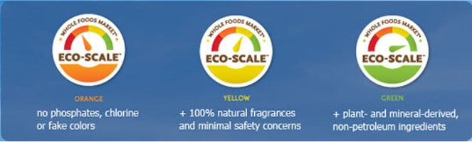 Whole Foods Eco-Scale