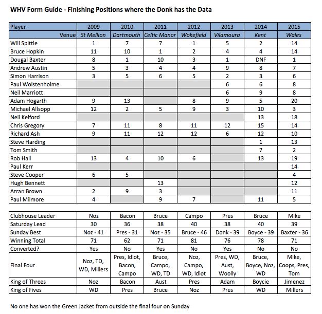 2016_jug_results
