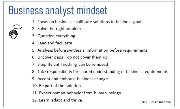 BA_mindset-all