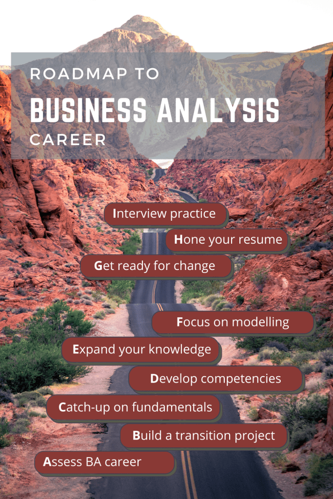Roadmap to business analysis in specific steps