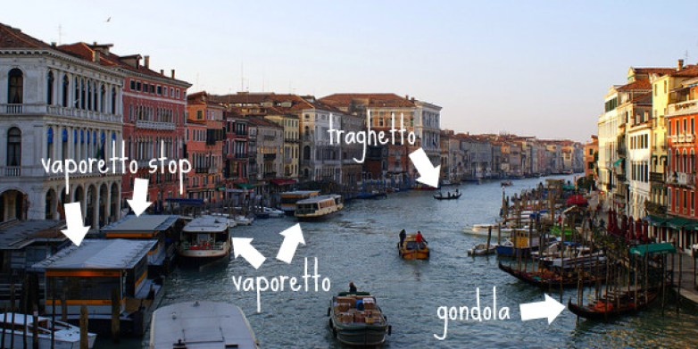 Types of Water Transport on Venice Canals